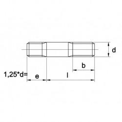 Tapeind Din939 1,25Xd 5.8 Zwart M10X35 100 stuks