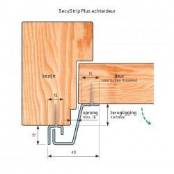 Secustrip Plus Achterdeur 230cm 14-20mm Budr 1* afmeting