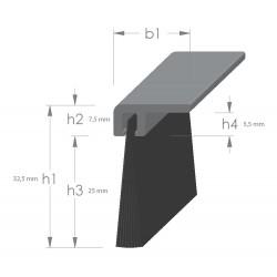 Tochtprofiel opbouw met borstel aluminium | MijnIJzerwaren.nl